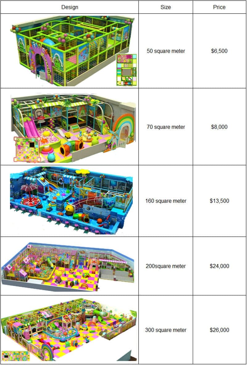commercial indoor playground equipment price
